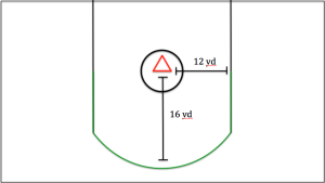 2-point line new